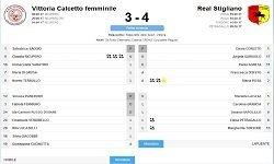 Vittoria CF VS Real Stigliano
